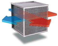 Bộ trao đổi nhiệt không khí sang không khí